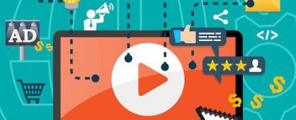 social media video facebook videos für soziale netze autoplay ads midroll ads videoproduktion solingen wuppertal köln düsseldorf