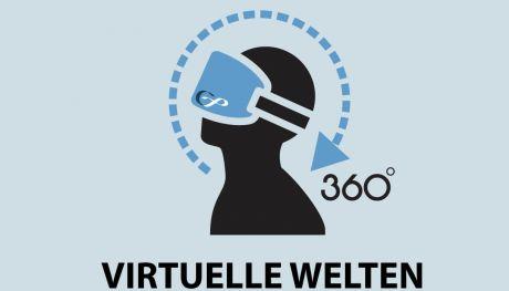 virtual reality virtuelle realität virtuelle produkte 360 rundumansicht 3d produkte